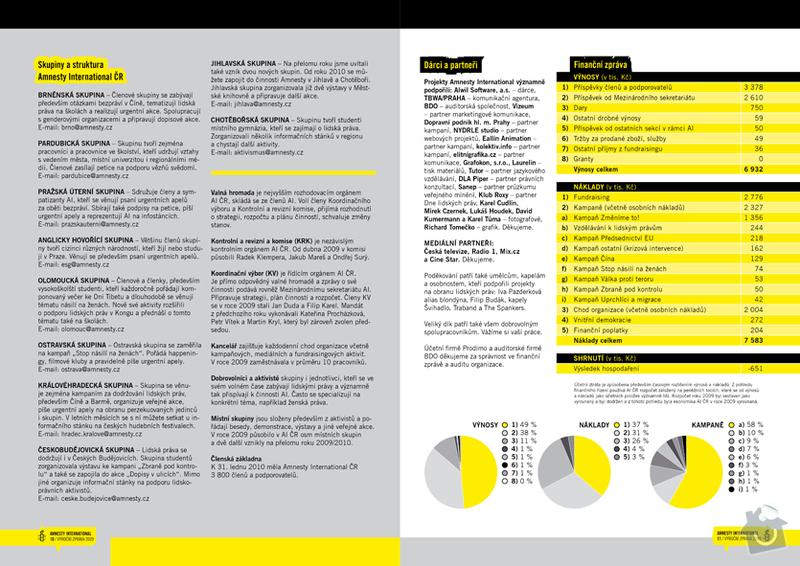 Výroční zpráva Amnesty International 2009: 10-11_Vyrocni_zprava_AI_2009
