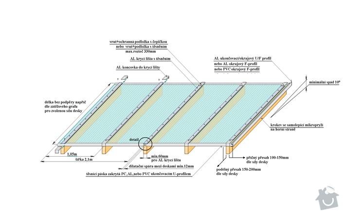 Lehká střecha nad průjezdem RD: pohled_na_krokve_a_polykarbonat