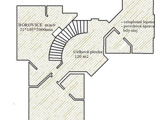 Dodávka a montáž masivní podlahy