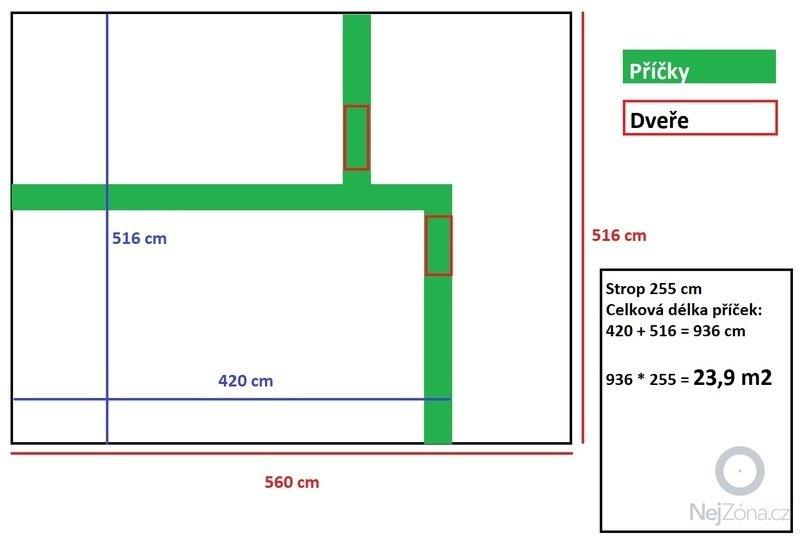 Výstavba příček ze sádrokartonu (25 m2): pricky