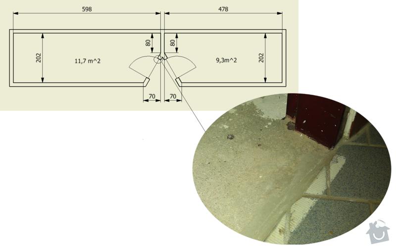 Pokládka korkové podlahy: Pudorys