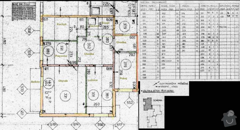 Rekonstrukce bytového jádra: CompStPlan1
