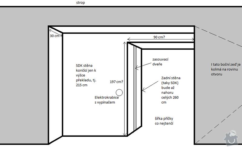 SDK příčka se zasouvacími dveřmi: Budouci_stav