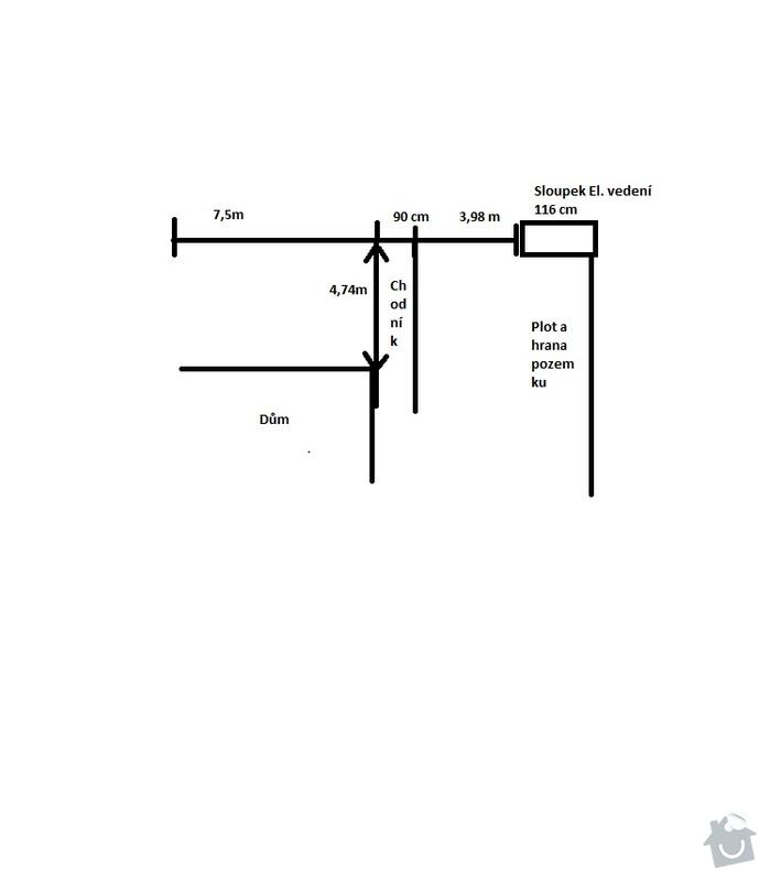 Stavba plotu(gabiony), brány, parkovacího stání: plot
