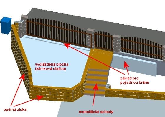 Stavební a zednické práce - vhodné pro živnostníka nebo malou firmu