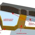 Stavebni a zednicke prace vhodne pro zivnostnika nebo malou f  pocitacova vizualizace