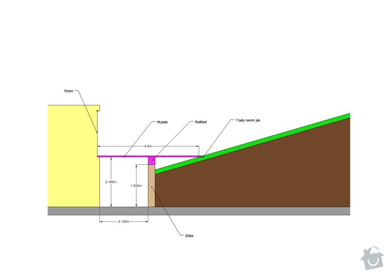 Mustek na pudu (4m x 0.1m): mustek-haskova