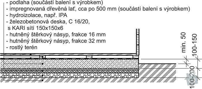 Základ pod zahradní domek z dlaždic, 12 m: betonova-deska