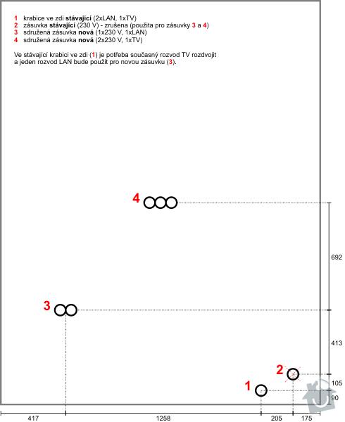 Změna elektroinstalace: skrinky-obyvak-elektro
