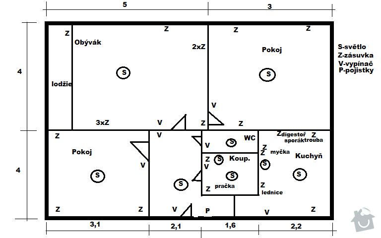 Rekonstrukce elektro v bytě v paneláku: Elektro