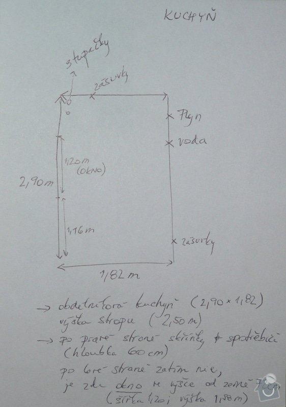 Výroba skříněk do kuchyně: plan