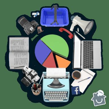 Marketing circle