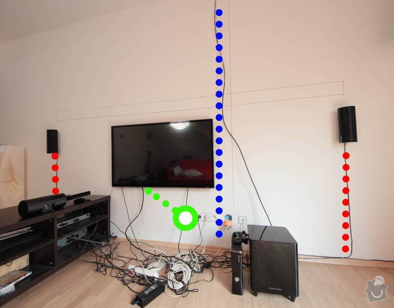 Vedení audiokabelů za zdí: kabelaz