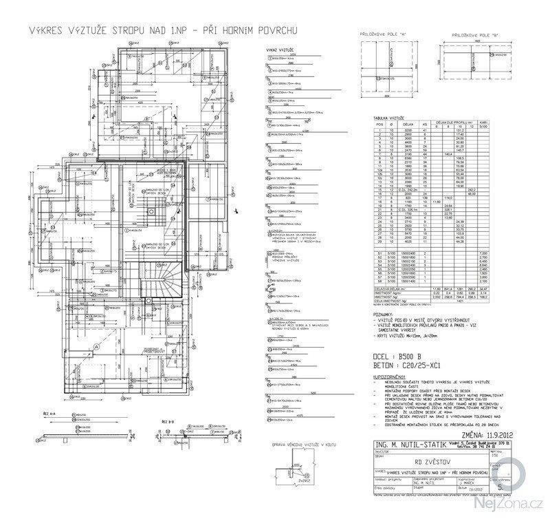 Statický posudek dokumentace pro stavební povolení: VYZTUZxSTROPUx1NPxZMENAxHORNIxVYZTUZ