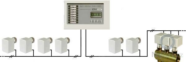 Montáž vytápění, akumulační nádrže, dopojení krbu, regulace.: sys_1