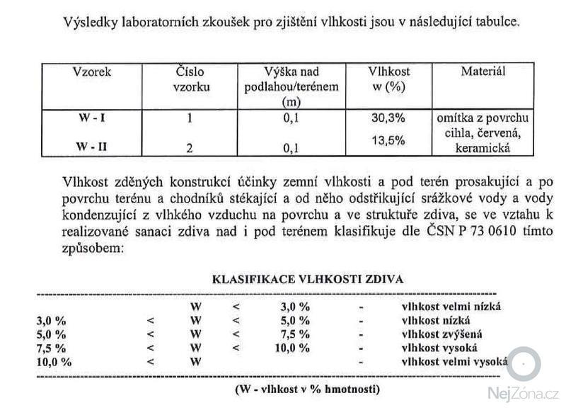 Výstavba RD: Vysledky_laboratornich_zkousek