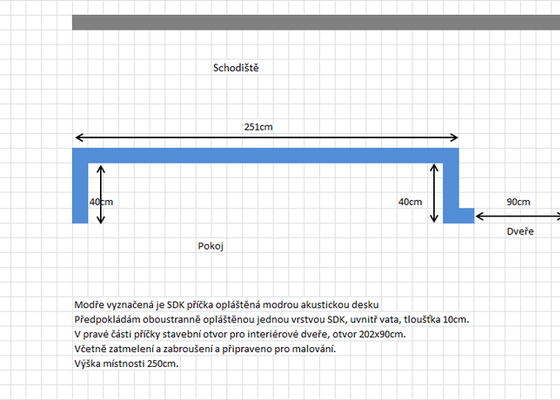 SDK příčka, 4m x 2,5m