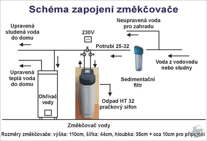 Změkčovací filtr pro rodinný dům.: shema_zmek