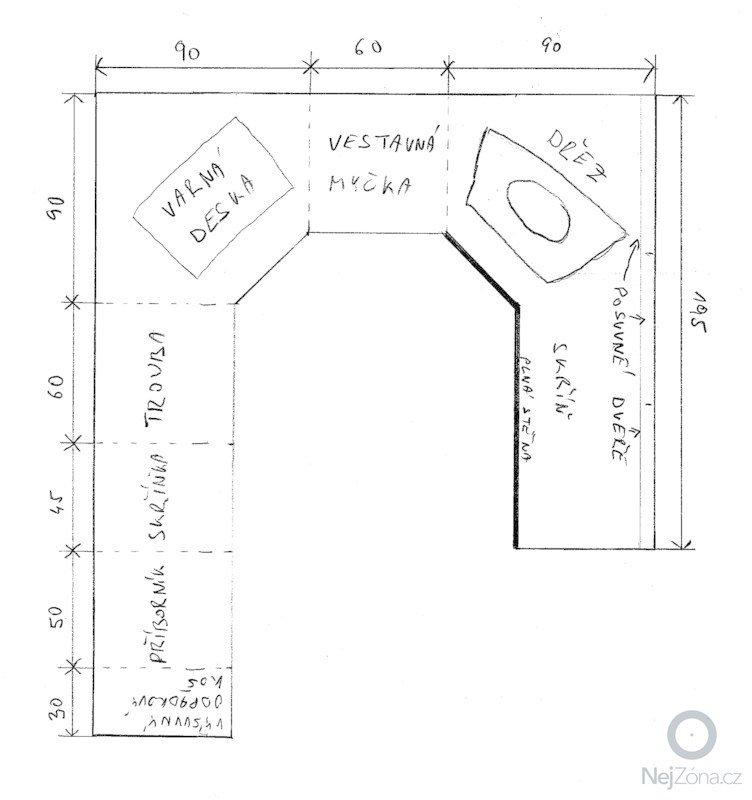 Výroba a montáž kuchyňské linky: Kuchyne