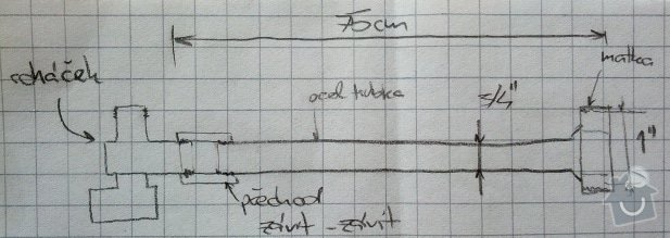 Instalatér, výměna části vodovodního potrubí: schema