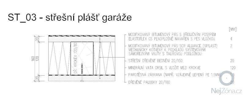 Dvojgaráž, dřevostavba, 48 m2: stresni_plast