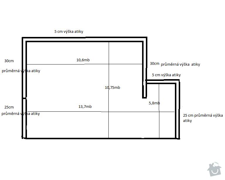 izolace rovné střechy 170m2 : strecha