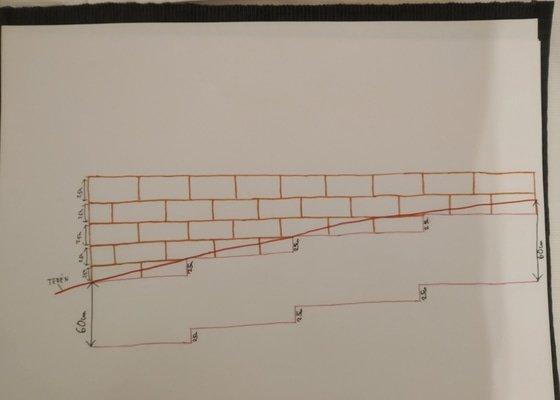 Stavba opěrné zdi cca 20 m včetně základů