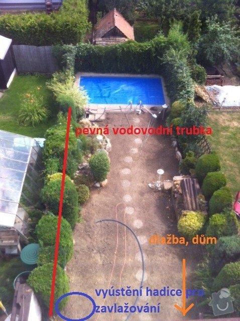 Závlahový systém na trávník 50m2: zahrada-a