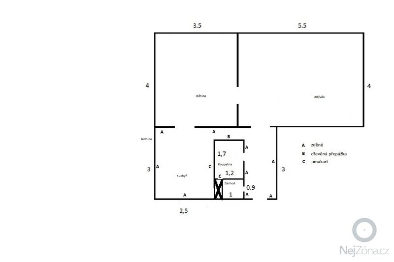Zednické práce: byt_kopie_kopie
