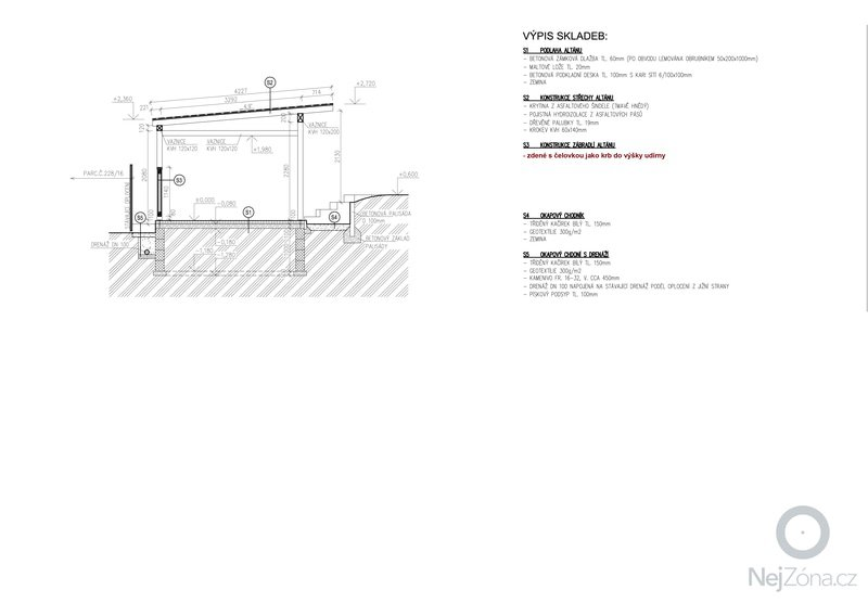 Stavba zahradního altánu s pevným krbem.: rez