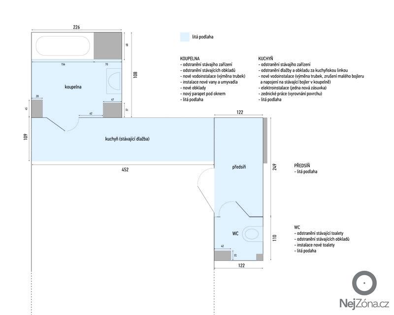 Rekonstrukce koupelny, kuchyně a WC: rozkres