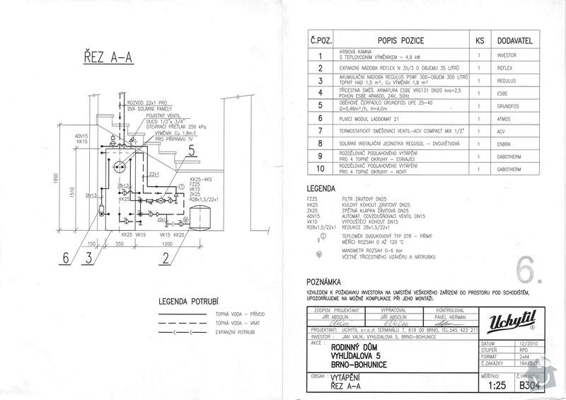 Instalace topného systému: B304
