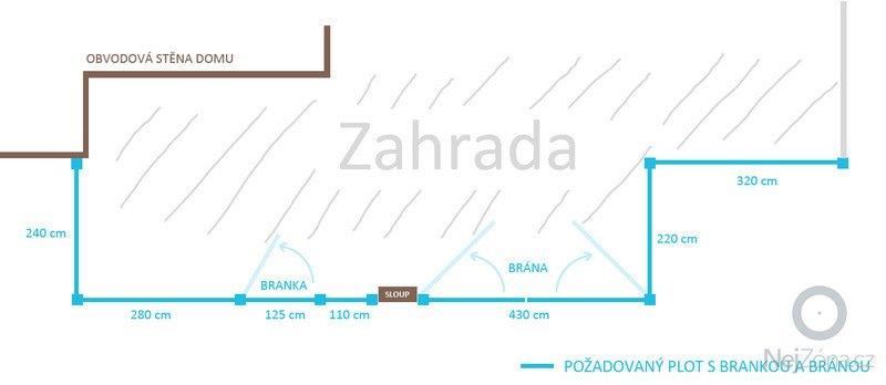 Plot, branka, brána: zadani-plot-roklinka