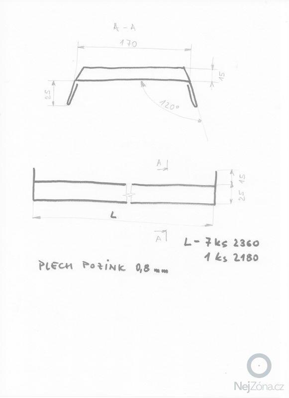 Klempířské prvky: Plot