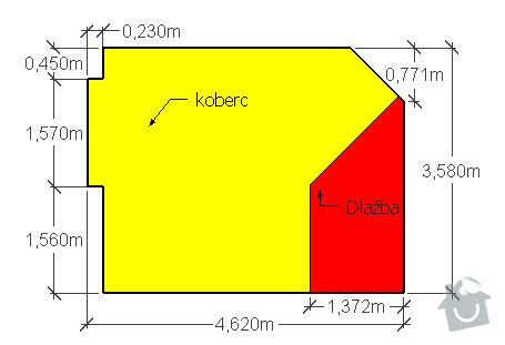 Položení PVC podlahy: rozmery_mistnosti