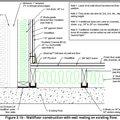 Vybudovani konstrukce mistnosti ze drevenych tramu akusticke  schemasteny