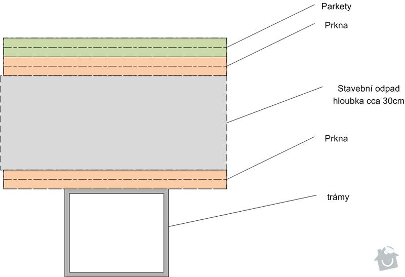 Litá podlaha do bytu 76m2: byt_rez_podlahou