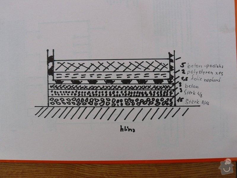 Zhotovení betonové podlahy na hlíně v rozsahu 10m2: podlaha_5_