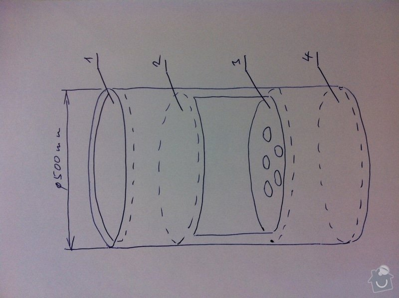 Zámečnické/klempířské práce + svařování: biokrb