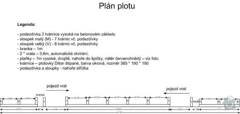 Realizace plotu na klíč: Plan_plotu