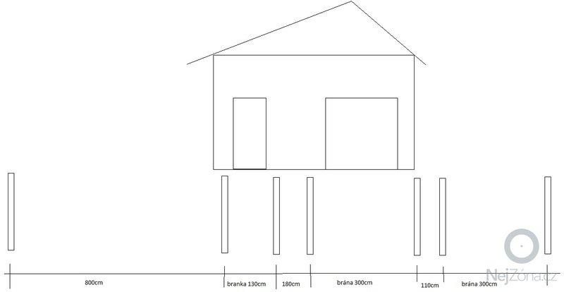 Stavba betonového plotu: plot