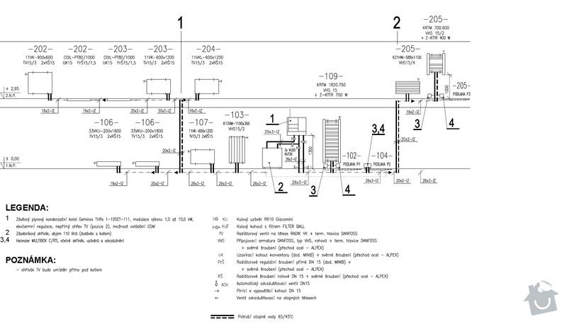 Ústřední vytápění pro Dům s plynem: schema_zapojeni