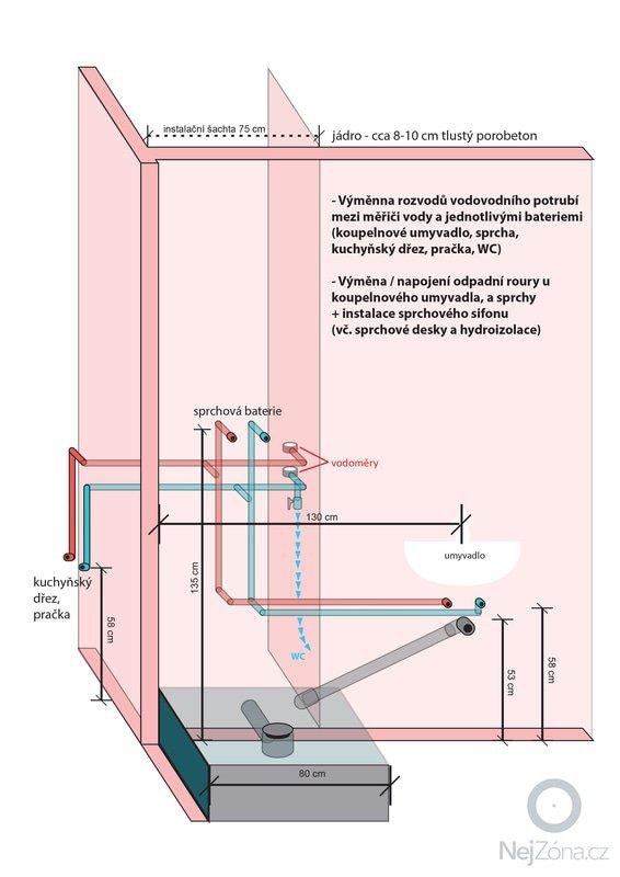 Instalatérská práce (výměna vodovodů +odpad v panelovém jádře): poptavka_vodoinstalace