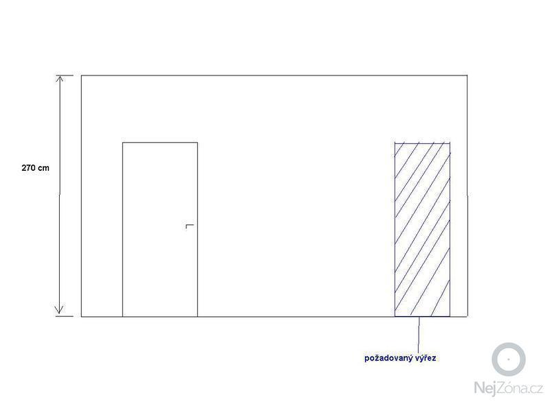 Vyřezání otvoru do panelu: vyrez