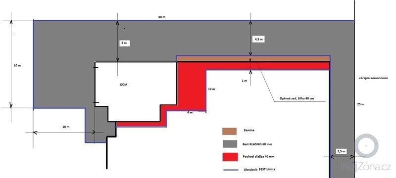 Pokládka zámkové dlažby cca 400 m2: dlazba