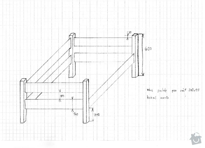 2x ram postele: postel-2