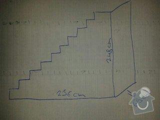 Vestavěná skříň pod schody: 1392803787764