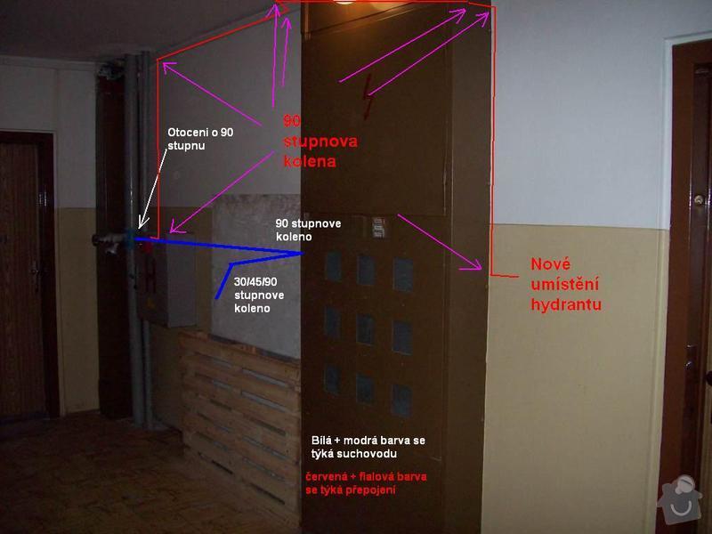 Přepojení hasičské vody - hydrant + suchovod (instalatérské práce)): vysvetlivky