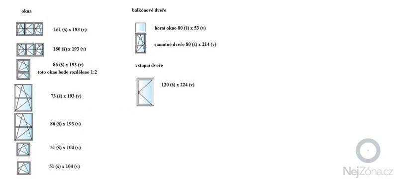 Dodávku plastových oken a parapetů: poptavka