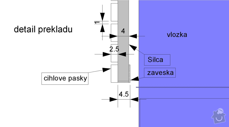Krb s rohovou vložkou.: detail_prekladu
